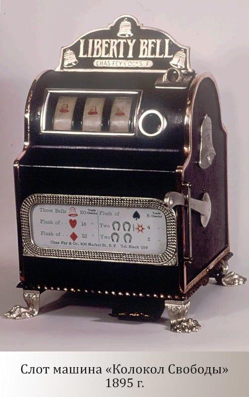Зависимость первые механические игровые автоматы назывались колокол свободы появились еще кекс игровые автоматы
